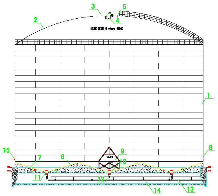 库壁采用钢板对接焊接而成;其球缺状库顶半圆体,是通过定型钢材的结构